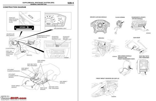 small resolution of technically understanding airbag systems srs srs1 jpg