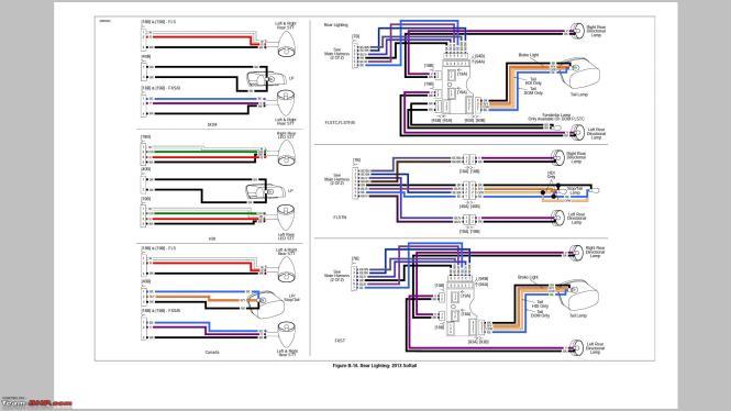1995 harley davidson sportster 1200 wiring diagram wiring diagram flstc wiring diagram auto schematic wiring diagram for 2001 harley
