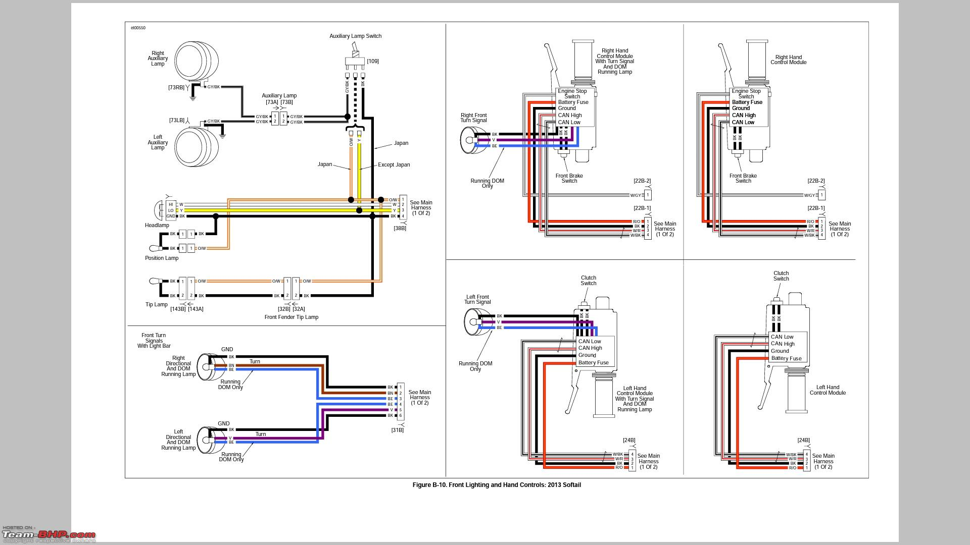 99 softail wiring diagram reading a motorcycle heritage free engine