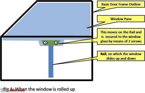 small resolution of power window failure how to manually roll your window up jpg