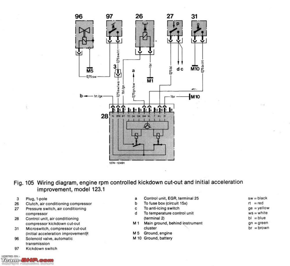 medium resolution of mercedes benz w124 230e wiring diagram wiring librarymercedes benz w124 230e wiring diagram