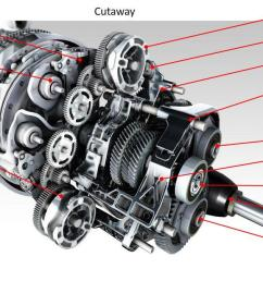 2014 ford focu transmission diagram [ 1370 x 674 Pixel ]