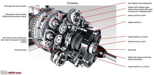 small resolution of 2014 ford focu transmission diagram
