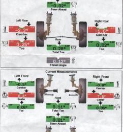 understanding wheel alignment alignmentvb1 jpg [ 800 x 1501 Pixel ]