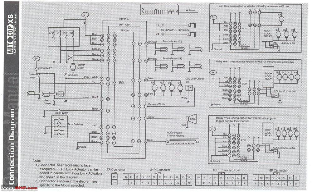 medium resolution of autocop xs manual wiring diagram image 5 jpg
