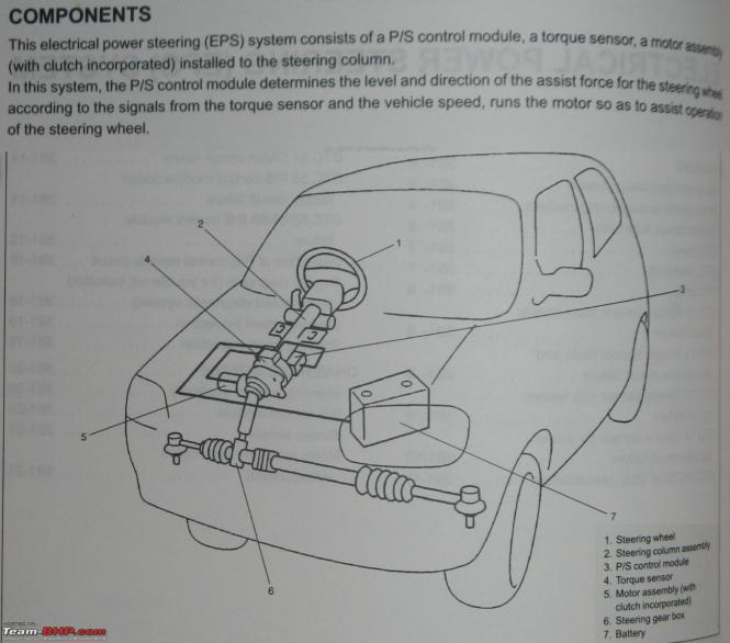 suzuki swift wiring diagram suzuki image suzuki swift 2010 stereo wiring diagram wiring diagrams on suzuki swift wiring diagram 2010