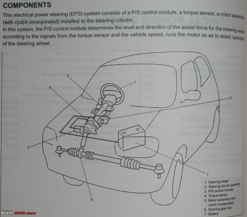 medium resolution of how does electric power steering work alto eps 0 jpg
