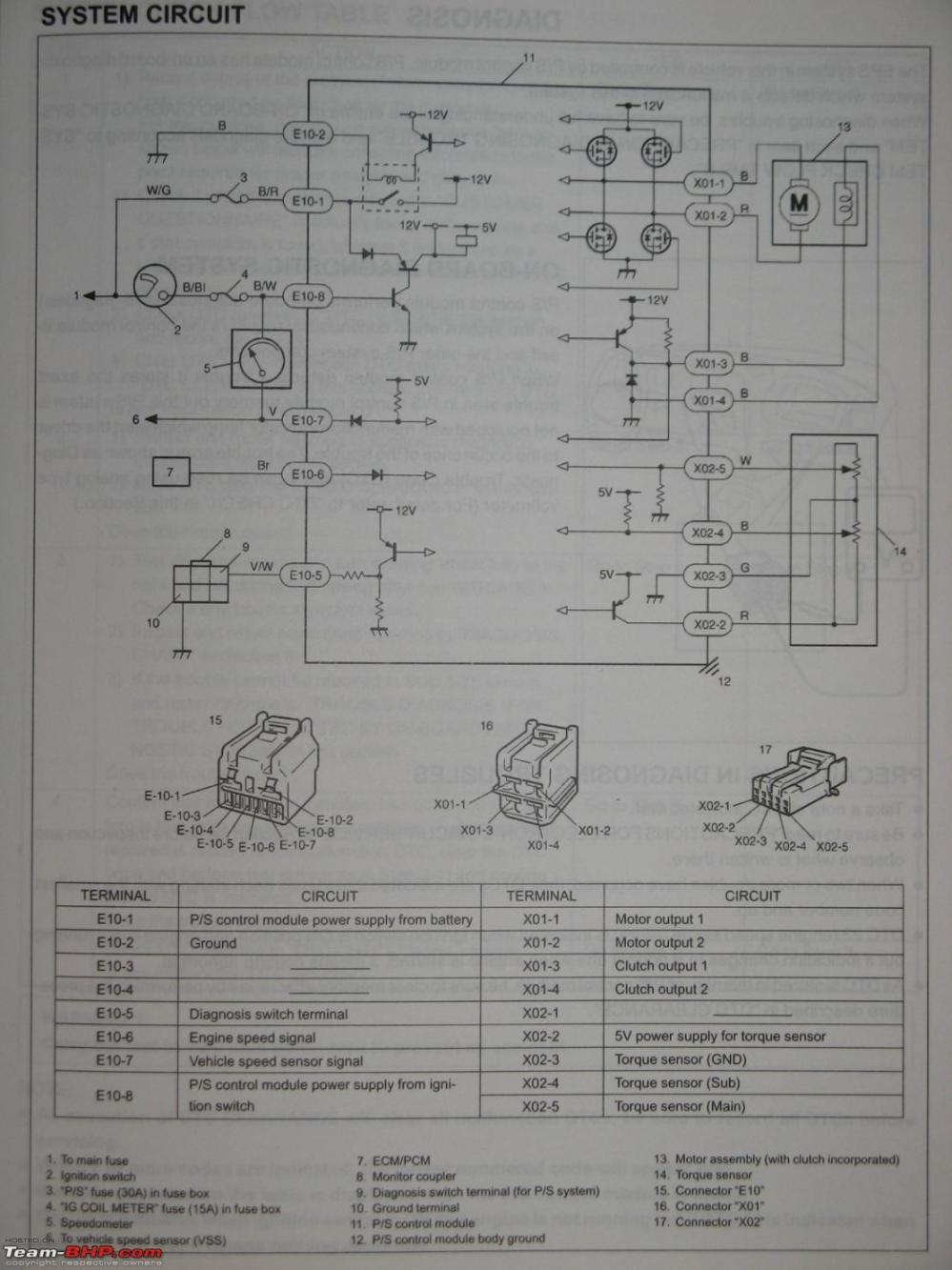 medium resolution of maruti alto electrical wiring diagram pdf 41 wiring diagrams of electrical panel to transformer to disconnect