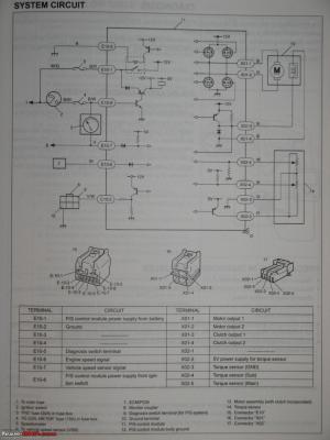 How does Electric power steering work?  TeamBHP
