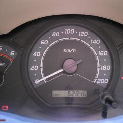 Speedometer All New Kijang Innova Brand Toyota Camry Se My Pre Worshipped Black Workhorse Page 2 Team Bhp Dial Jpg