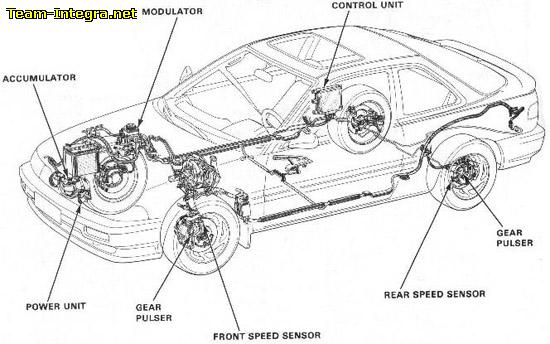 91 Acura Integra Wiring Diagram, 91, Free Engine Image For
