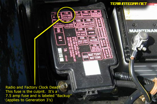 integra wiring diagram labeled grasshopper head misc radio tips (clock, fuses, wire gauge, more) - team forums