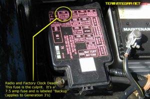 Misc Radio Tips (Clock, Fuses, Wire Gauge, more)  Team