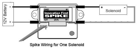 Relay Solenoid vs. Double Solenoid? Double Solenoid Wired
