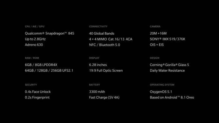 OnePlus 6 Technical Specifications