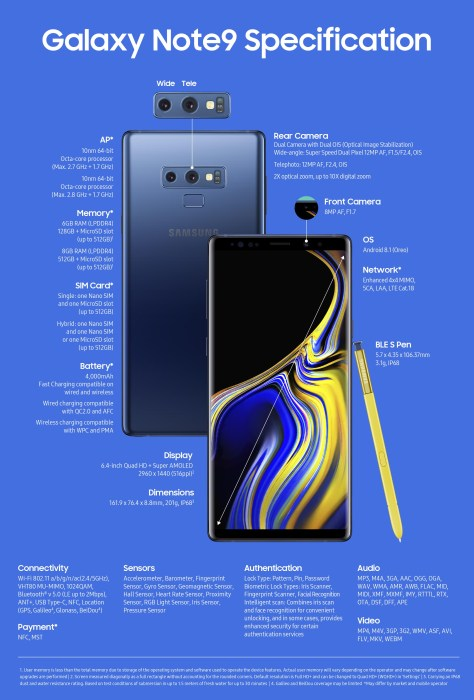 Samsung Galaxy Note 9 Technical Specifications