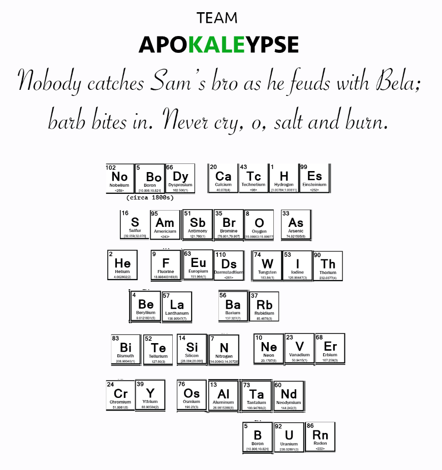 Item 61 supernatural periodic table horror story team apokaleypse urtaz Image collections