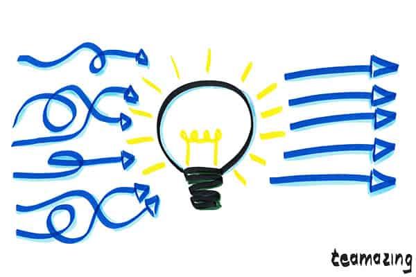 Ideenmanagement gezeichnet