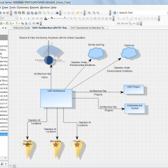 Cognos Architecture Diagram 2010 Pk Ford Ranger Wiring Unicom Systems Teamblue System Architect