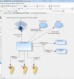 computer system architecture diagram [ 1280 x 964 Pixel ]