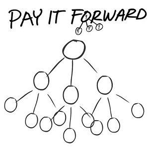 Pay It Forward: How to Motivate Employees By Giving Back