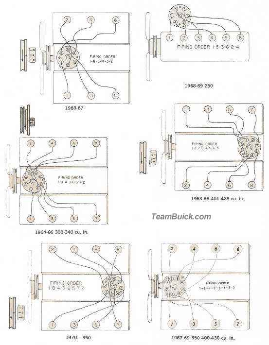 1960 buick electra 225: firing order and diagram..spark