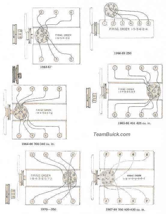 1973 buick lesabre engine diagram
