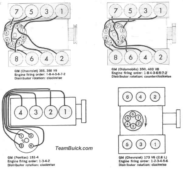 Buick Engine Firing Orders