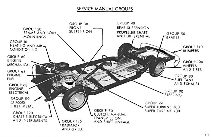 1966 Buick Chassis Manual, All Series