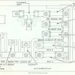 1966 Buick Wildcat Wiring Diagram 1995 Jeep Grand Cherokee Laredo Stereo 1955 Roadmaster 1992