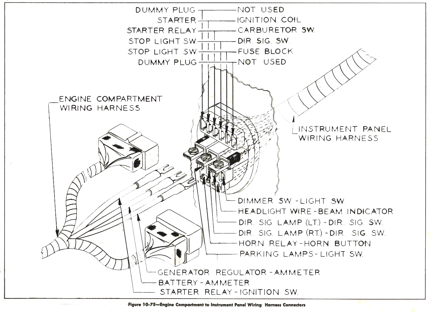 Buick Wiring Diagram Engine Compartment To Instrument