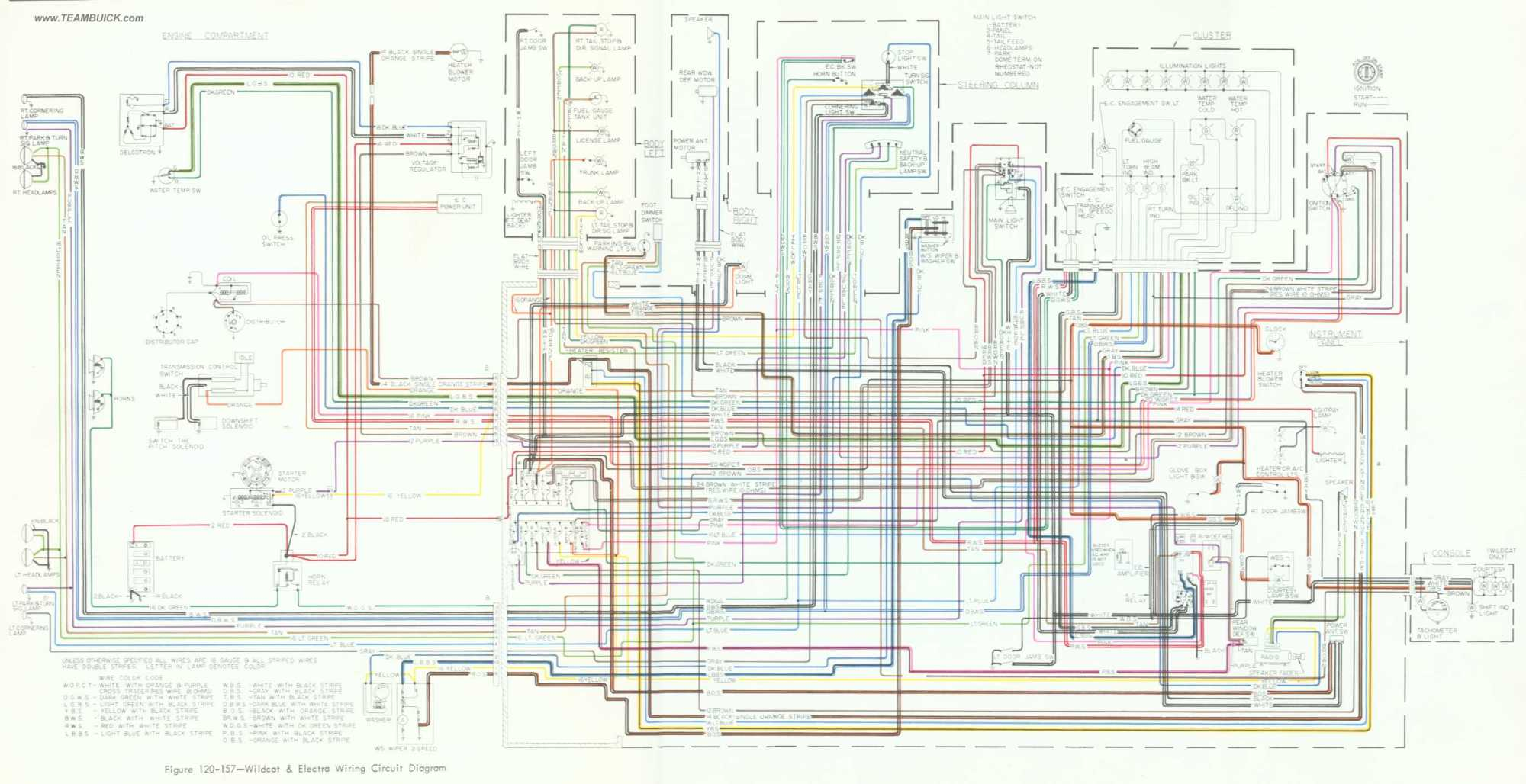 hight resolution of 1966 buick wildcat and electra wiring diagram right click to save to your