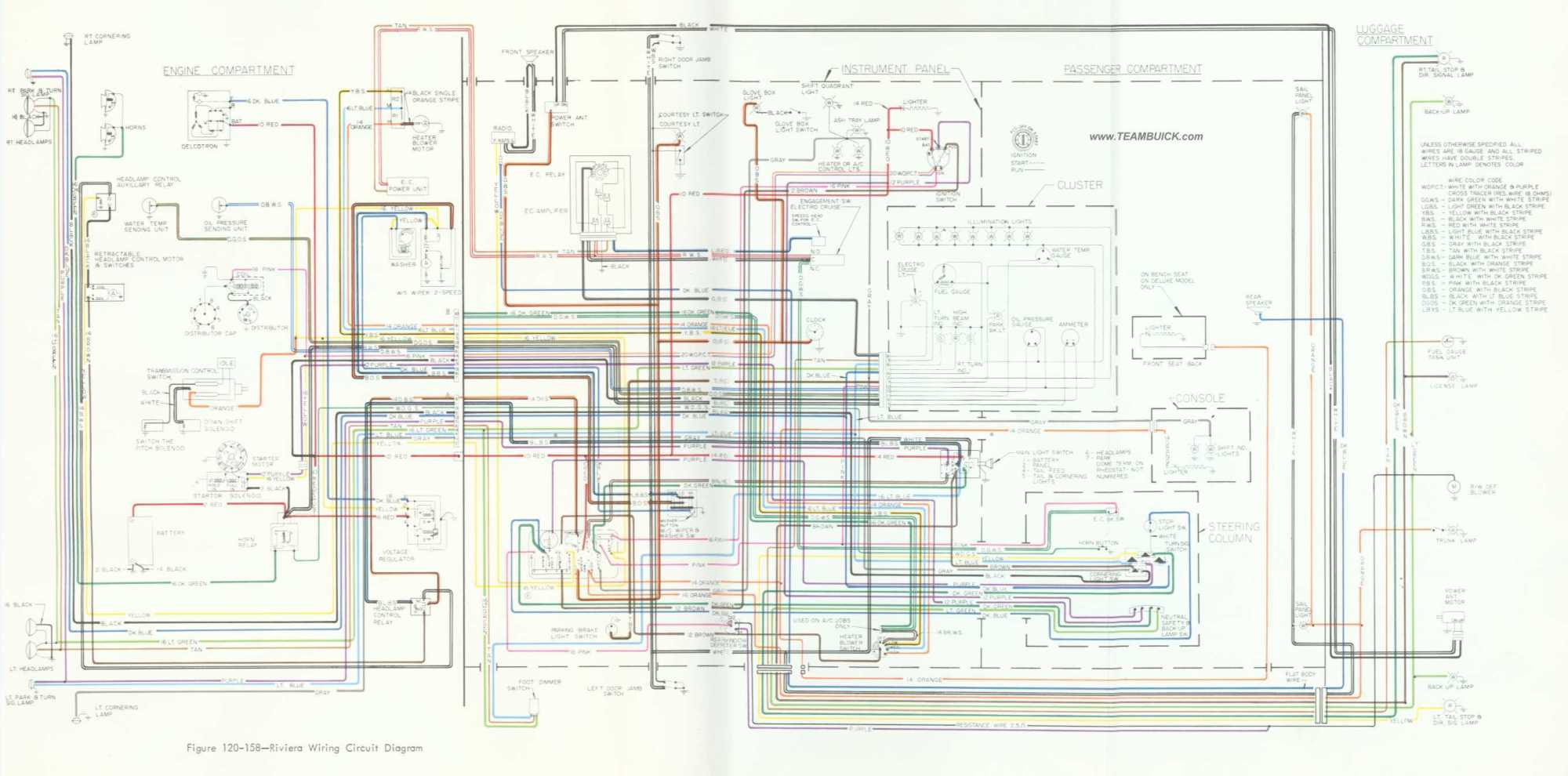 hight resolution of 1966 buick special wiring diagram 33 wiring diagram 1968 buick wildcat 1969 buick wildcat