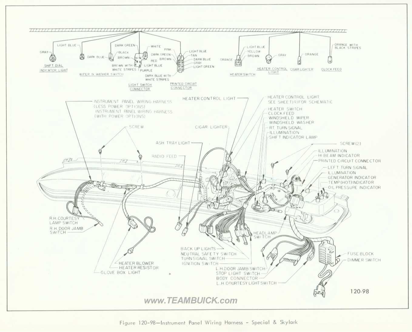 Instrument Wiring Harnes