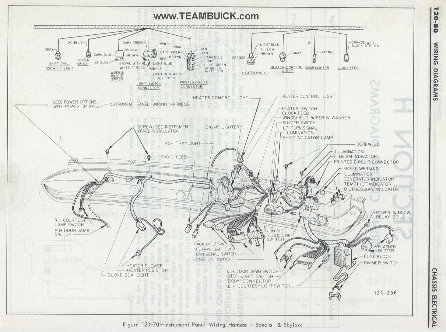 1967 buick riviera fuse block