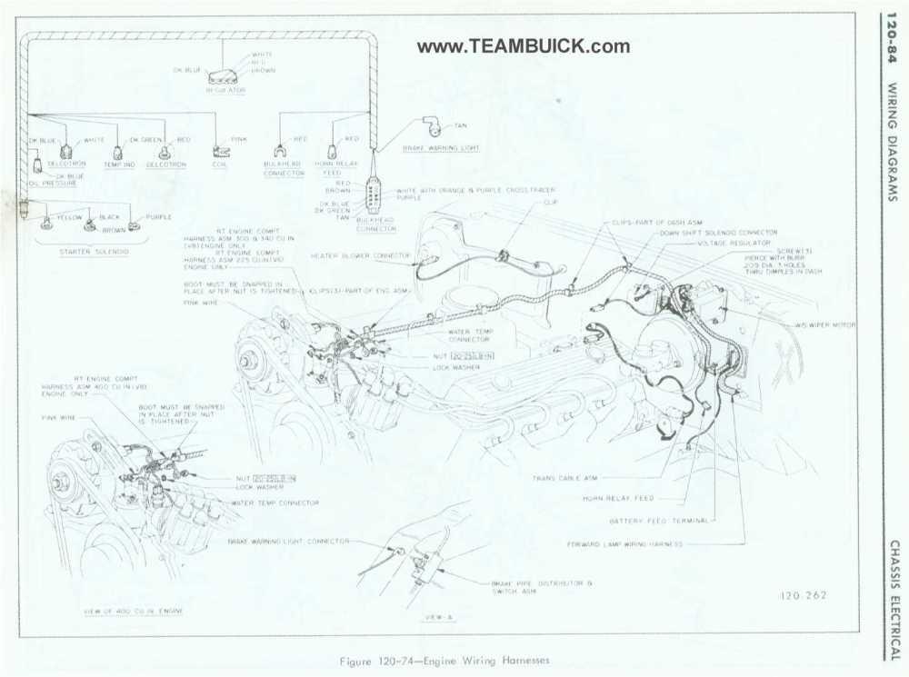medium resolution of 1967 buick engine wiring harness buick eng wiring harness
