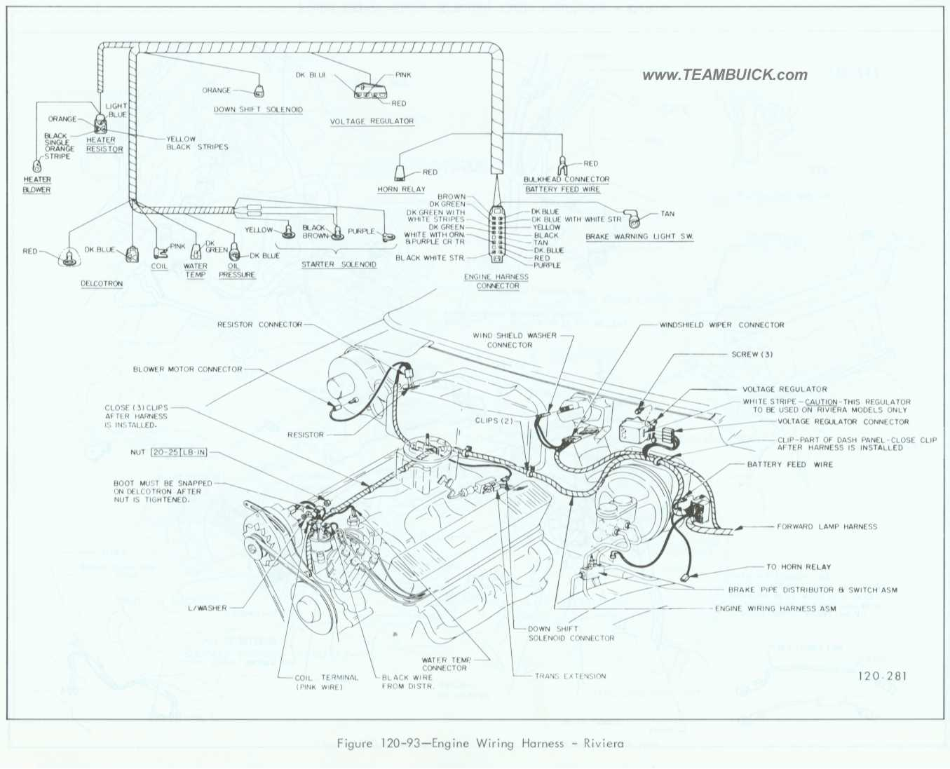 1967 Buick Riviera, Engine Wiring Harness