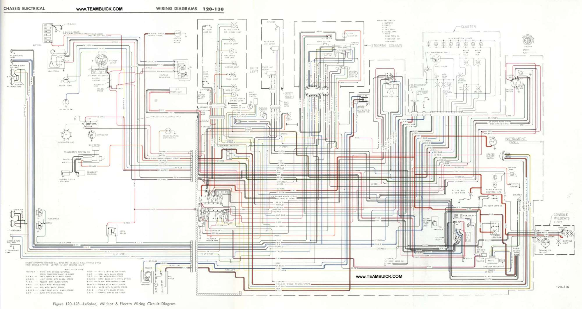 hight resolution of 1967 buick lesabre wildcat electra wiring diagram arctic cat wildcat 650 wiring diagram wiring diagram buick wildcat