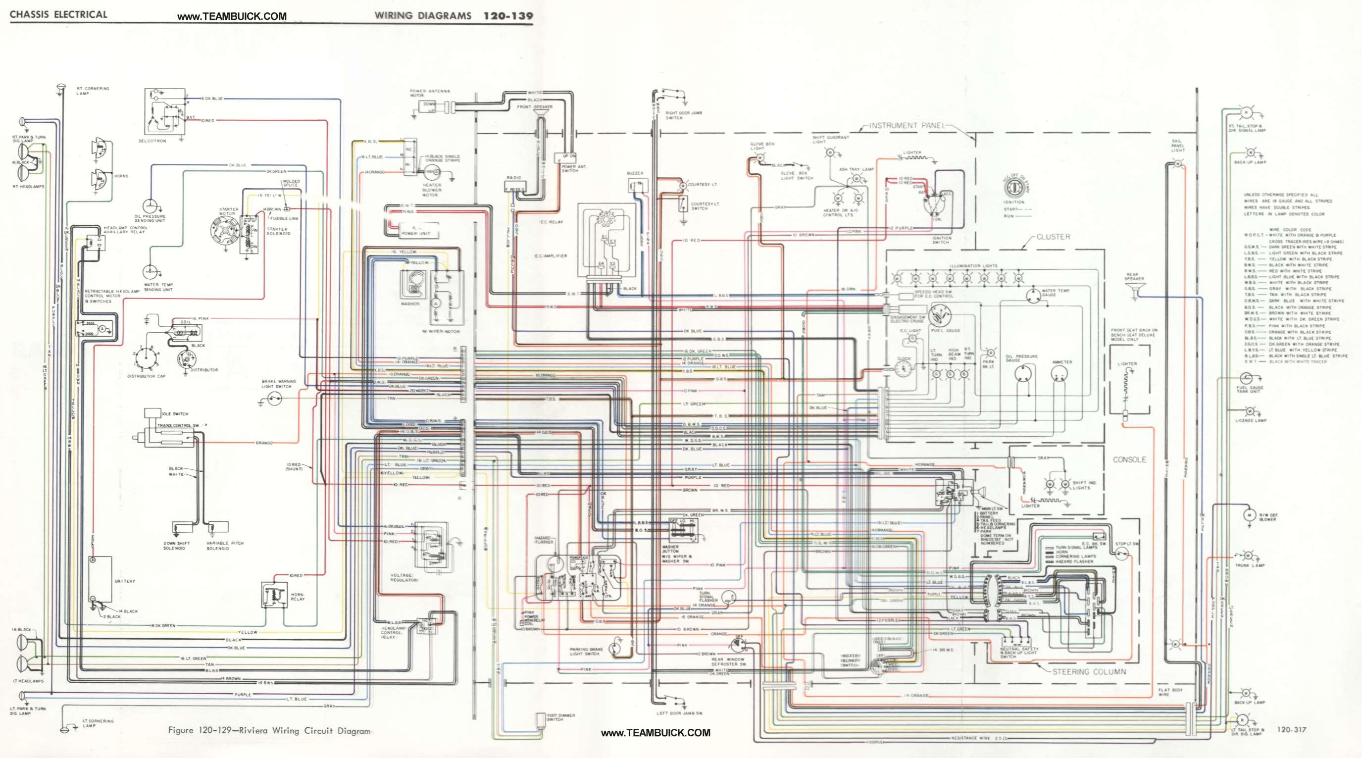1977 Ford Ranchero Wiring Diagram 1967 Buick Riviera Wiring Diagram