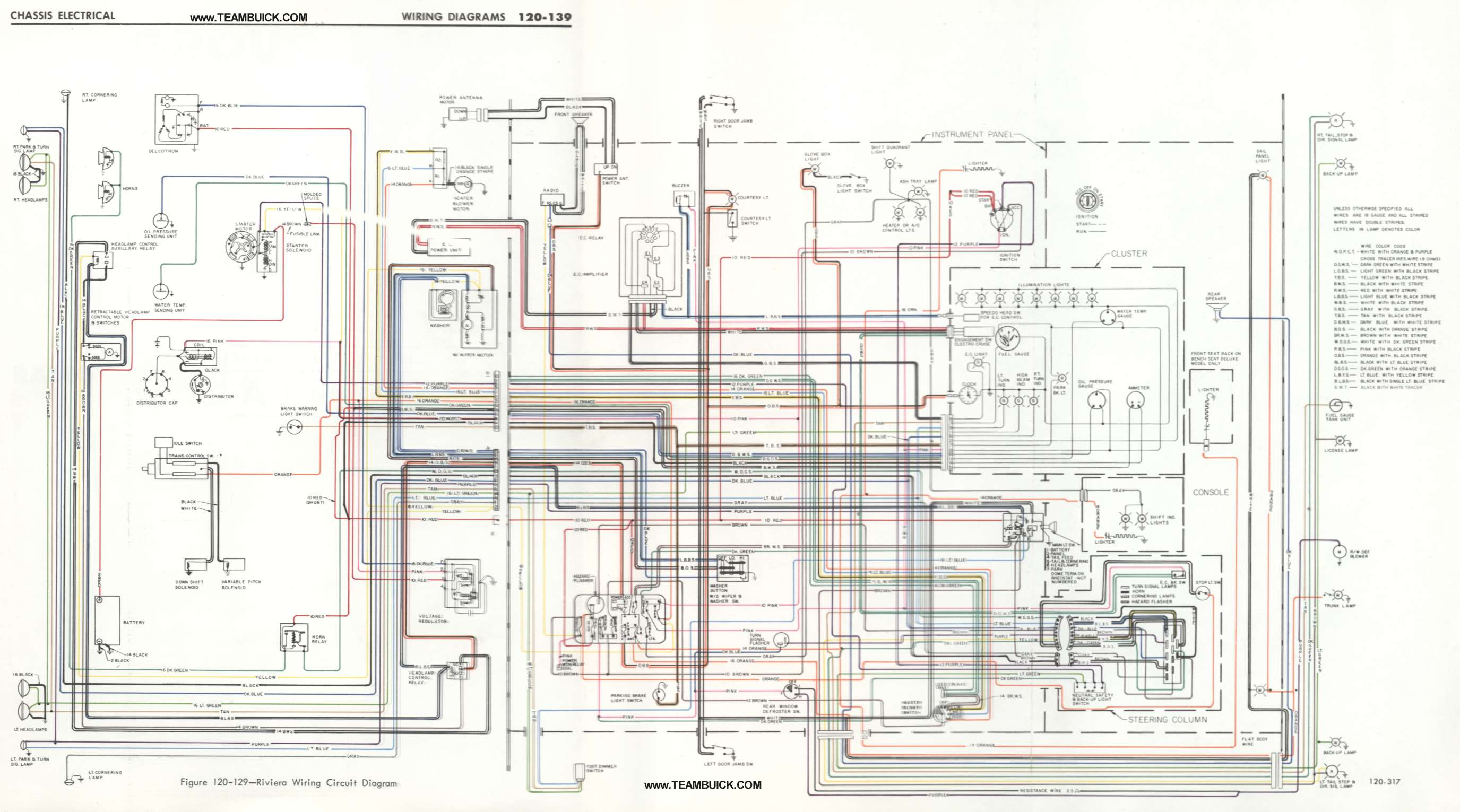 1967 ford fairlane wiring diagram the best wiring diagram 2017 1967 Fairlane Instrument Panel Wiring Diagram 1967 fairlane wiring diagram