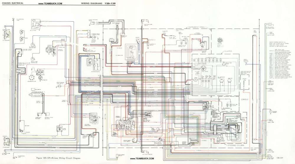 medium resolution of 67 buick riviera wiring diagram schematic wiring diagrams 1011989 buick wiring diagram 21