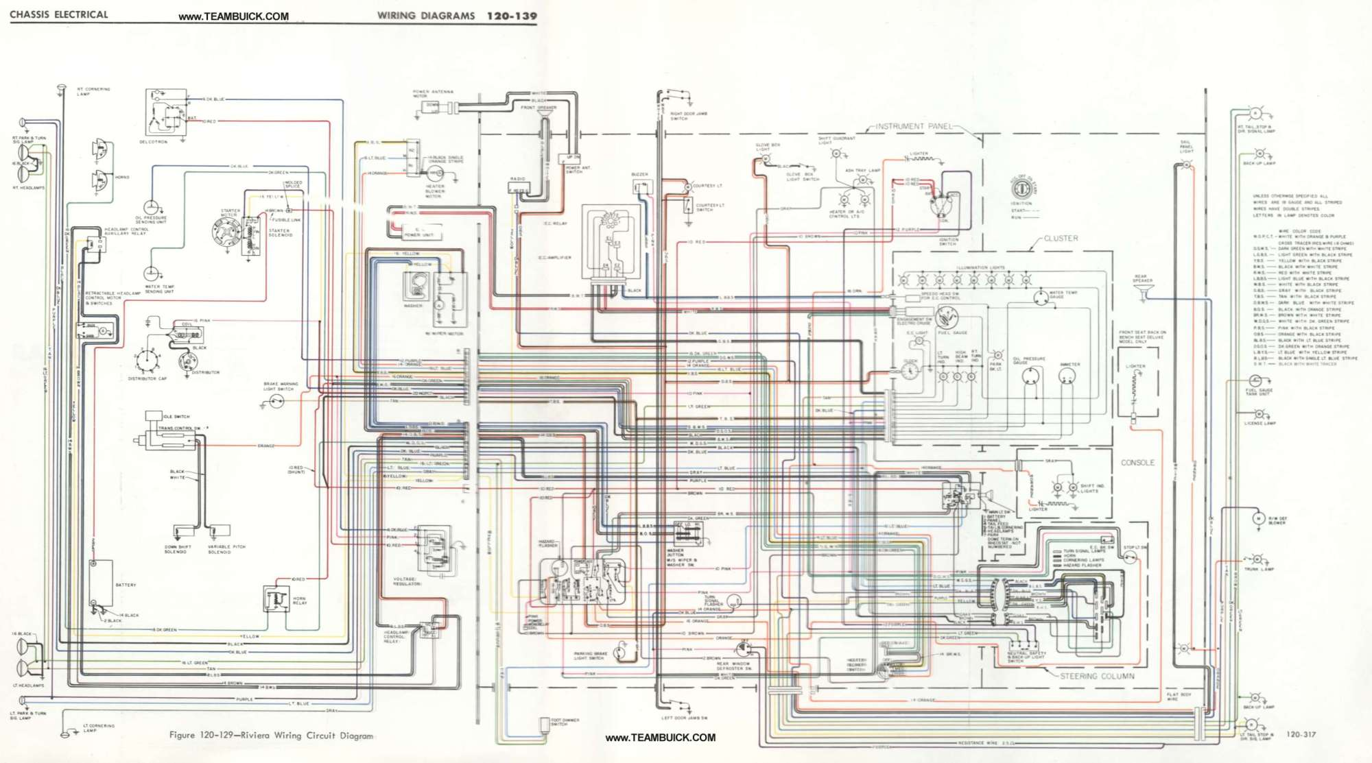 hight resolution of 1967 buick wiring diagram