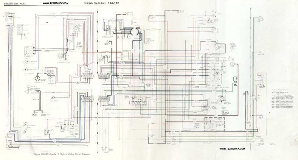 medium resolution of wiring diagrams buick gs400 wiring diagram post 1967 buick wildcat wiring diagram 1967 buick special