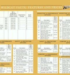 1967 buick wildcat wiring diagram 1955 buick wiring 1966 buick wildcat 1968 buick wildcat [ 1650 x 1275 Pixel ]