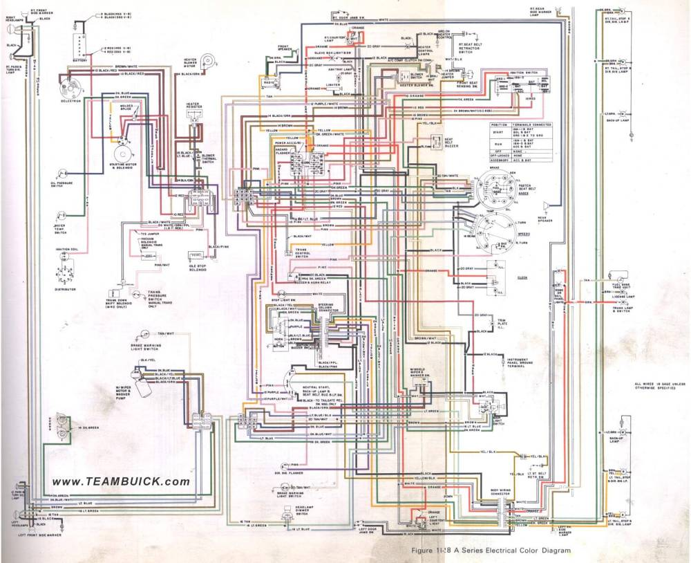medium resolution of 1973 buick a series wiring diagram