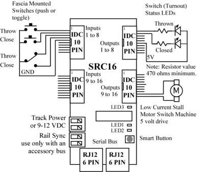 Team Digital SRC16