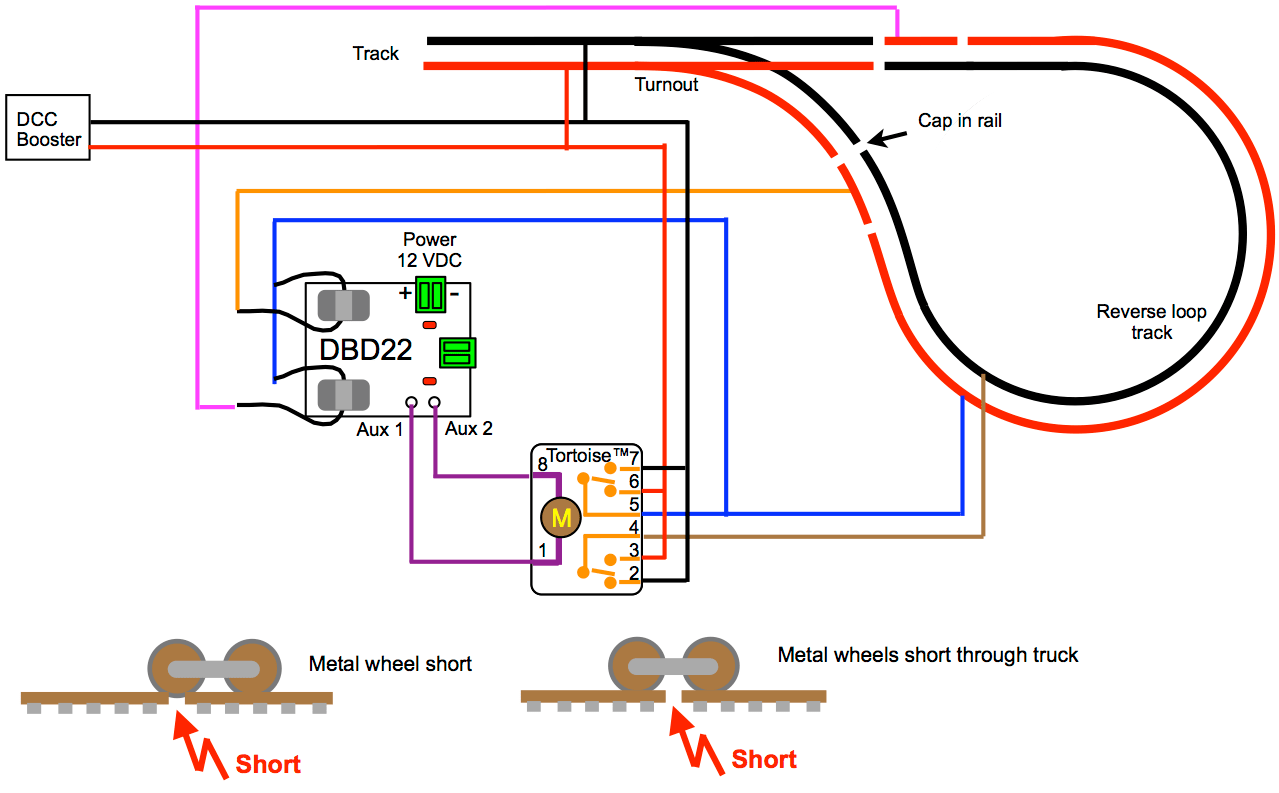 hight resolution of dbd22 revloop