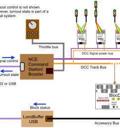 nce wiring diagram [ 1453 x 865 Pixel ]