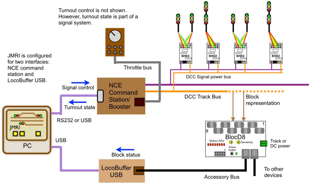 medium resolution of nce wiring diagram