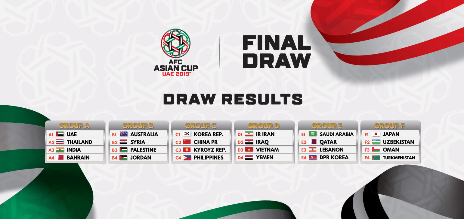 Image result for 2019 AFC Asian Cup group stage